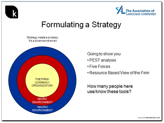 Corporate strategy formation is a process not an art.