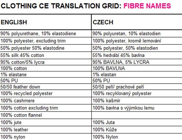 A translation grid.