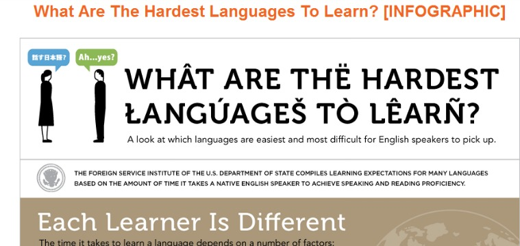 25 Of The Most Difficult Languages To Learn In The World
