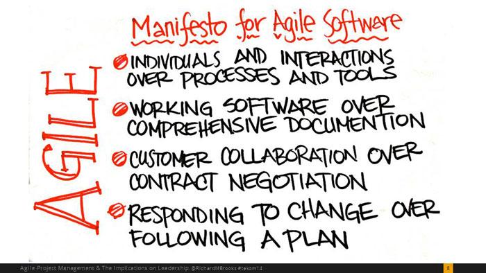 Agile Project Management Manifesto