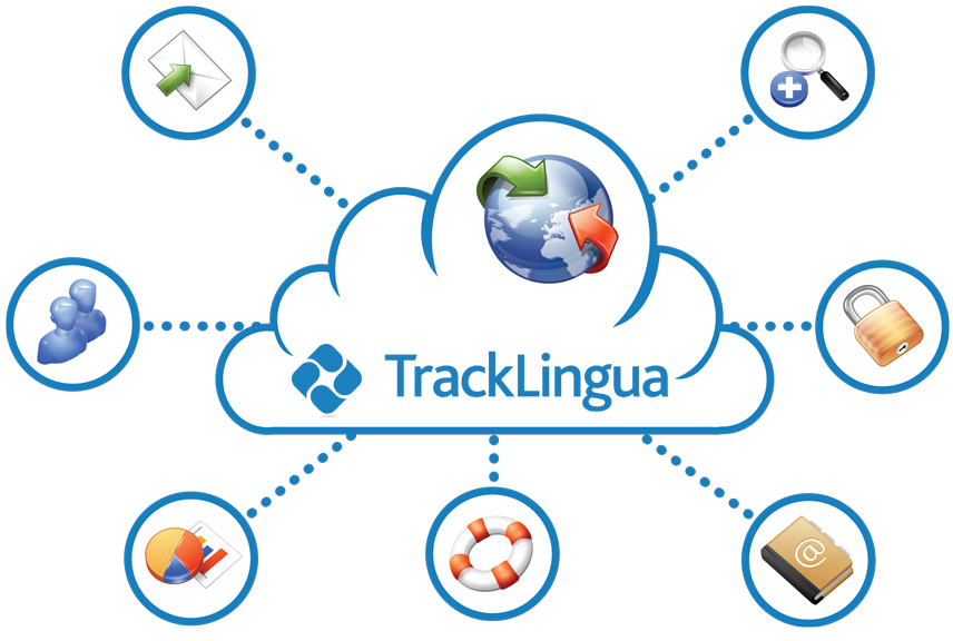 Translation workflow management