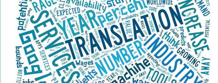 translation word cloud