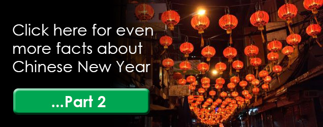 Facts about Chinese New Year For Kids