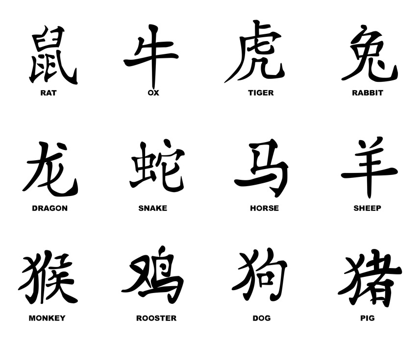 Chinese symbols for the animals of the zodiac