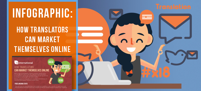 Infographic: How translators can market themselves online