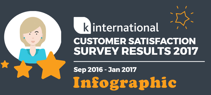 K International customer satisfaction results infographic